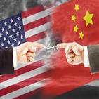 중국,기업,미국,제재