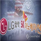 판결,소송,미국,연기,SK이노베이션,내년,최종,배터리,LG에너지솔루션