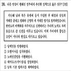 문제,한국사,출제,의도,홍보