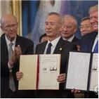 중국,미국,합의,1단계,무역,구매,상품,이행,달러,추가