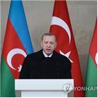 이란,터키,아제르바이잔,대통령