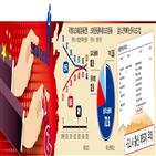 중국,기업,한국,기술,인력,업체,디스플레이,관계자,최근,전문가