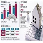 주택연금,월세,주택,기준,가입,집값,9억,연금,세금