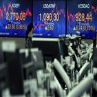 증시,이후,주가,경기,동학개미,한국,상승기,투자자,정책,미국