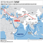 중국,일대일,패널,전문가,구성,아프리카