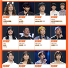 가수,싱어게인,참가자,이름,무대