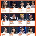 가수,싱어게인,무대,참가자,이름,탈락