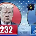 선거인단,투표,결과,바이든,대통령,트럼프,선거인