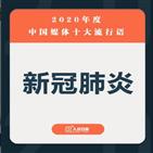 유행어,중국,매체,코로나19