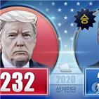 선거인단,투표,대선,결과,승리,트럼프,대통령,바이든