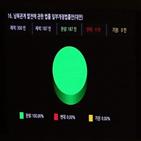 북한,제3,개정안,통일부,정보,살포,전단,행위