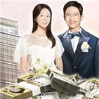혼맥,대기업,결혼,세대,혼인