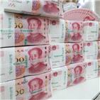위안화,중국,달러,흐름,강세,환율