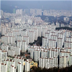 주택,서울,공급,내년,정부,위해,국토부,공공재개발