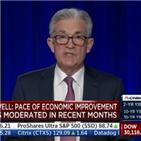 의장,파월,금리,경제,비트코인,내년,달러,전망,위원,주가