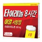 서방정,타이레놀,아세트아미노펜,약효,약물,부작용