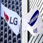 LG전자,내년,사업본부,삼성전자,올해,대비,실적,영업이익,적자,사업