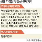 지역,조정대상지,경기,부산,지정,집값,창원,2곳