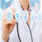보험료,건강,할인,건강검진,서비스,종신보험,혜택