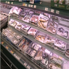 수산물,소비,가격,코로나19,사업,올해,증가,촉진,규모,이상
