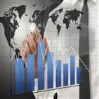 인플레이션,물가,예상,내년,가격,상승,수요,소비,경제