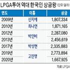 고진영,투어,대회,상금왕,김세영,시즌,공동