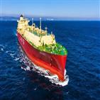 수주,한국조선해양,발주,규모,삼성중공업