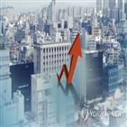 증가,수익,금융그룹,코로나19,사업,트레이딩,순이익,글로벌