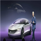 애플,전기차,자동차,테슬라,시장,진출,배터리,판매,개발,회사