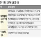 전단,금지법,대한,정보,북한,개정안,인권,미국,대북,이날