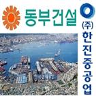 인수,컨소시엄,동부건설,한진중공업,부산시
