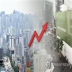 표준지,공시지가,서울,내년,상승률,올해,공시가격,전국,토지