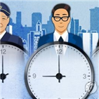 직장인,업무,근로시간,확대,유연근로제,시간,응답,기간
