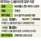 글랜우드,지분,매각,CJ올리브영,CJ그룹,CJ,거래