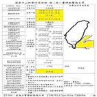 대만,미사일,발사,대만해협,함정,동부,중국