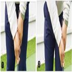 스트로크,김주형,왼손목,왼손,퍼팅