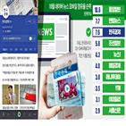 네이버,경제지,뉴스,점유율,기사,한경,언론사,분야