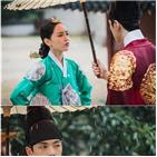 김소용,철종,철인왕후,세상,중전,변화