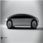 애플,테슬라,자율주행,시장,차량,미래,기술,소프트웨어,실제,전기차