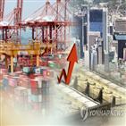 수출,내년,전망,올해,지원,코로나19,불확실성,수출기업,관련,회복
