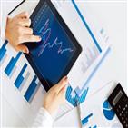 수익률,코스닥,이후,평균,연초,유가증권시장