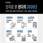 서비스,사용자,편리,기능,내년,비교대출서비스