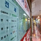 영향,요인,상승,서울,가격,수급