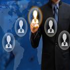 벤처기업,매출,전년,국내,고용,삼성,기업