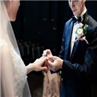 출산,코로나19,결혼