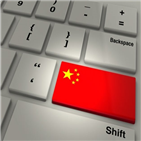 중국,게임,한국,모바일게임,시장,수출,한한령,신규,서비스