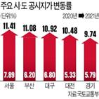 공시지가,상승률,서울,올해,내년,보유세,표준지,전국,기록,부담