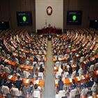 의원,한반도,서한,하원,의회,주민,자유