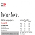 금값,트로이온스,미국,실질금리,최근