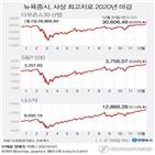미국,지수,올해,상승,대한,나스닥,코로나19,기록,급등,S&P500